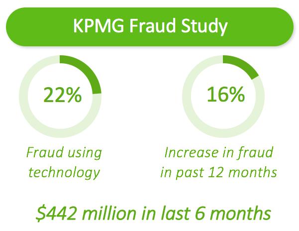 Fraud study